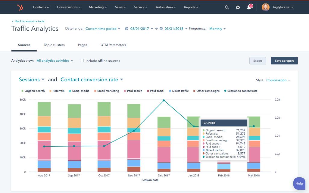 HubSpot-Analytics-Screenshot