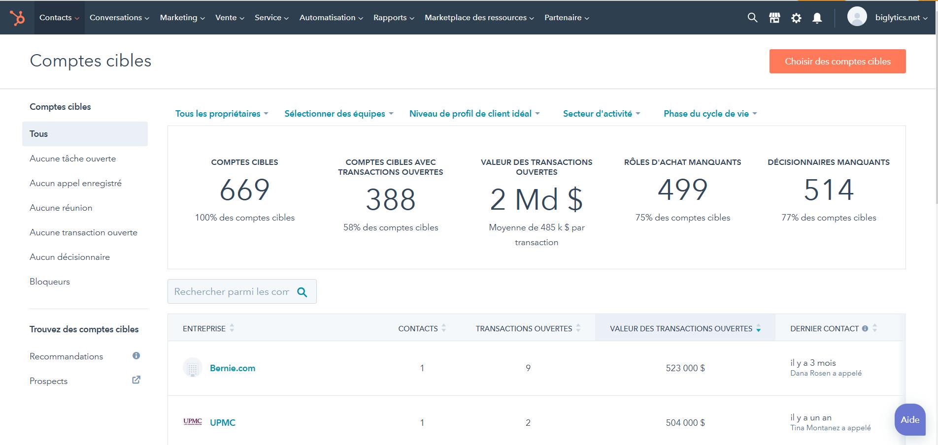 tableau KPI comptes cibles