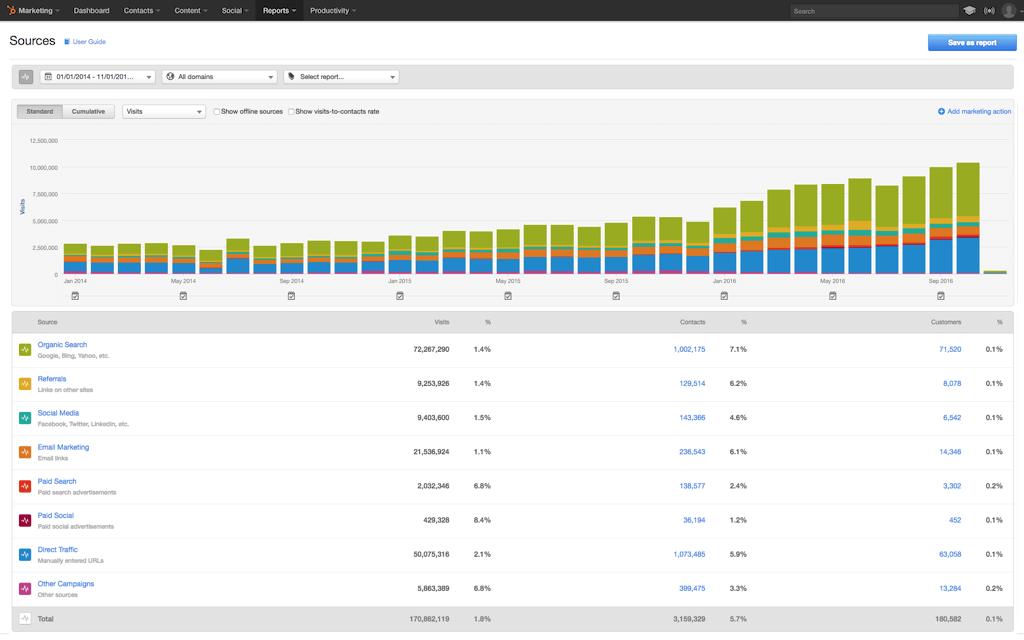 Marketing-Analytics-1.png