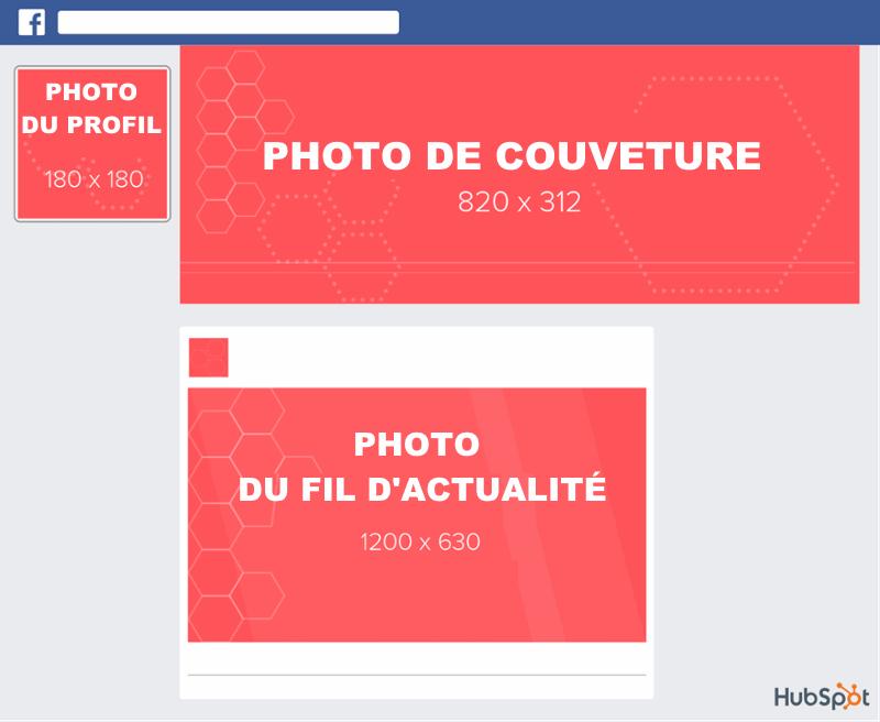 facebook social image sizes FR.png