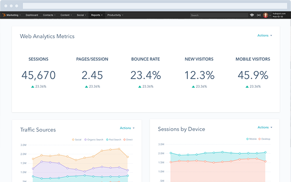 HubSpot Web Analytics Dashboard