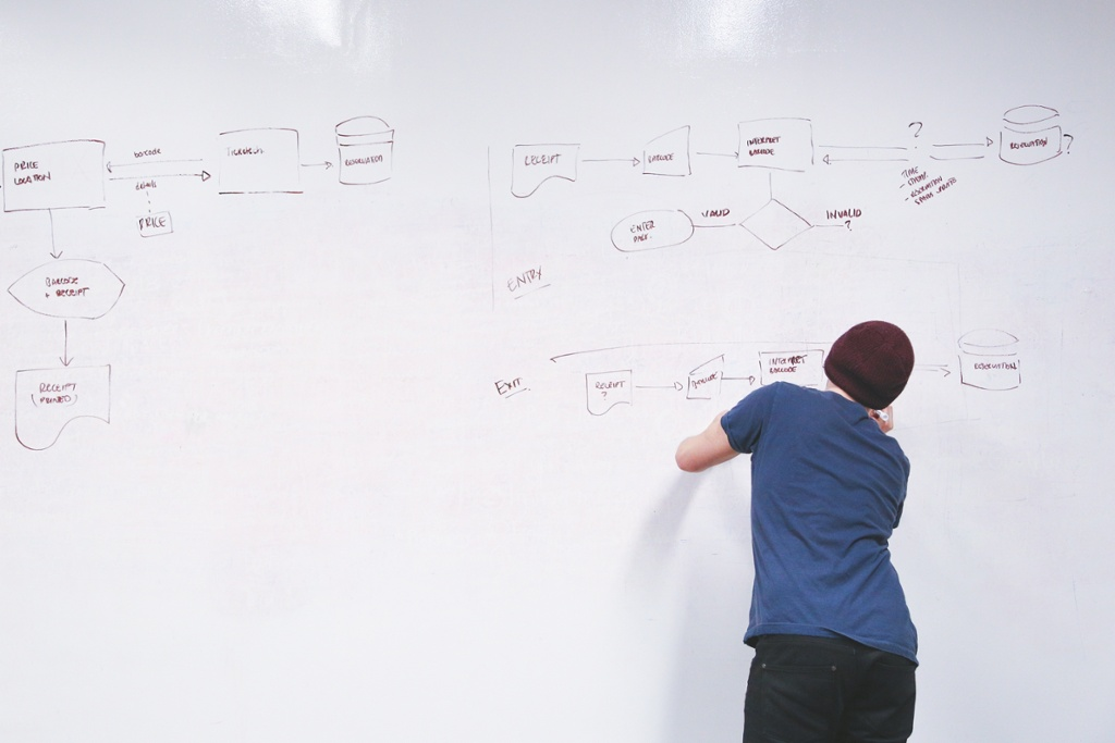 Acheter Marketing Automation